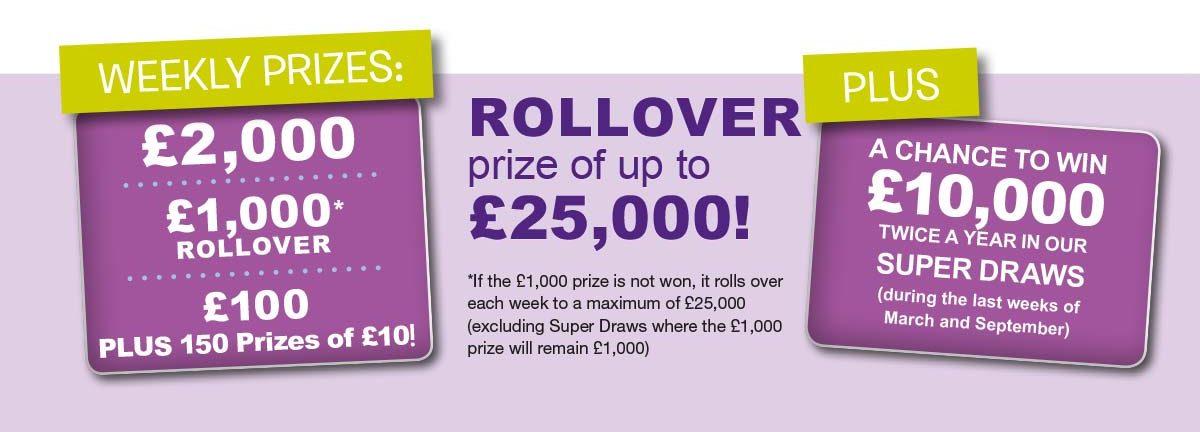 St Gemma's Hospice Lottery Prizes